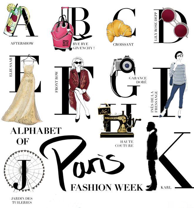 ABC de la Semana de la Moda