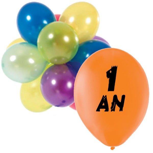 Concours pour l'anniversaire de mon blog - Términé