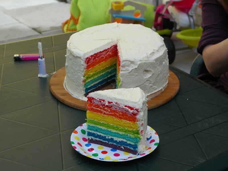 Gâteau Intérieur Arc En Ciel Recette De Gâteau Intérieur Arc En