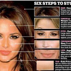 Beauté : Le visage parfait selon les femmes (photo)