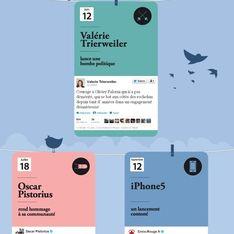 Best of 2012 : Les tweets qui ont marqué l'année