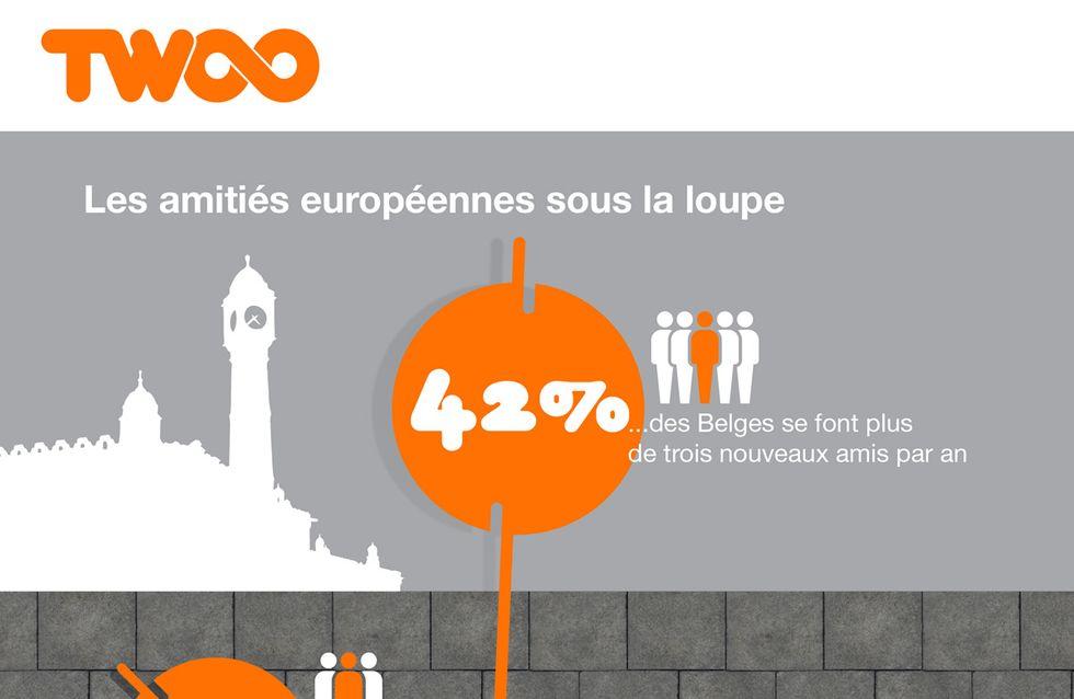 Les belges sont les plus sociables (mais pas les français)