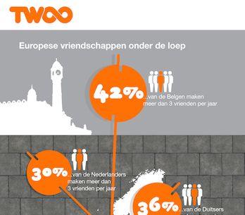Belgen zijn de sociaalste West-Europeanen!