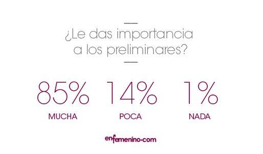 Resultados encuesta de sexo en España