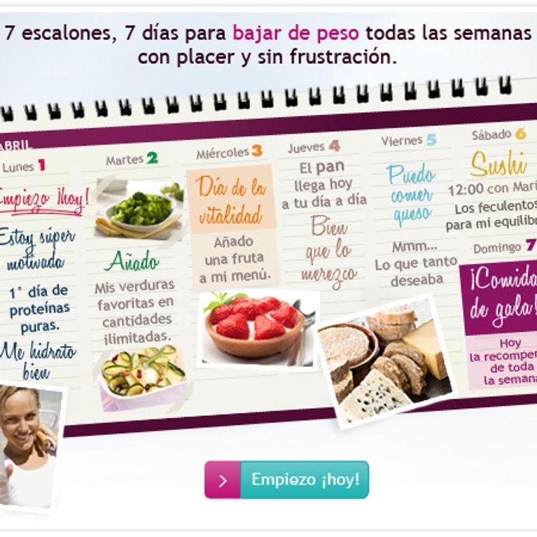 Blog abc dieta dukan calcular peso justo