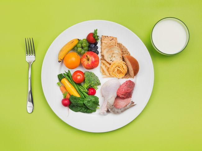 Guide du repas équilibré - menus équilibre alimentaire