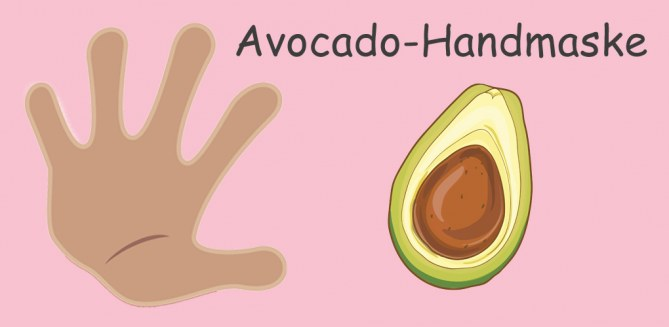 Avocado-Handmaske