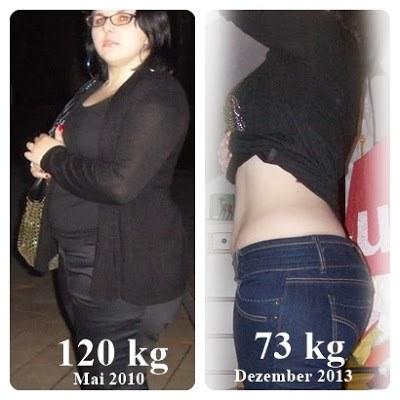 120 kg mit schwangerschaft Schwanger mit