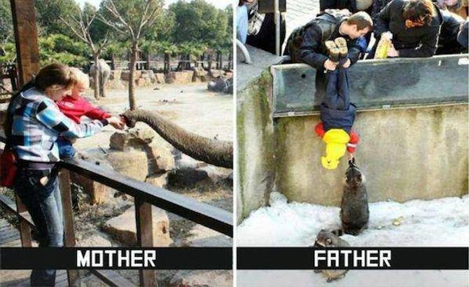 Der Besuch im Zoo