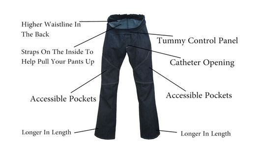 Le jean crée par Heidi