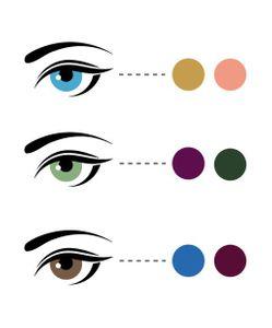 Ombretto in base al colore degli occhi