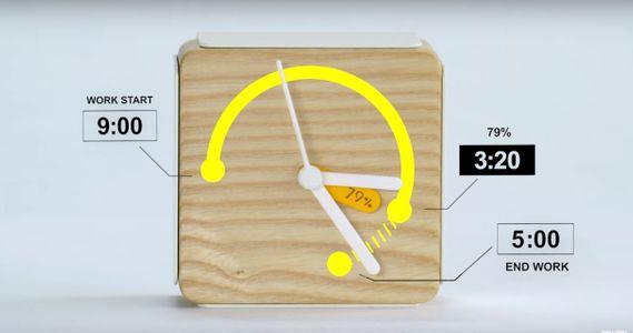 The 79% Work Clock