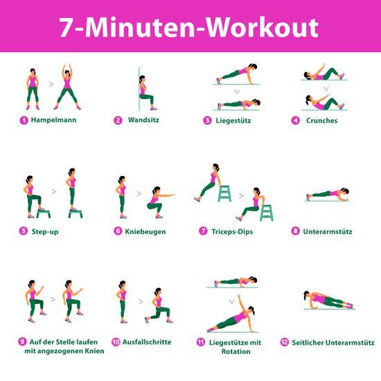Hiit Das 7 Minuten Workout Bringt Fettpolster Zum Schmelzen