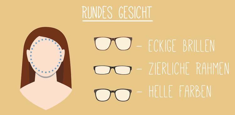 bester Platz Rabatt-Sammlung großer Verkauf Welche Brille passt zu mir? Passende Brillen für jede ...