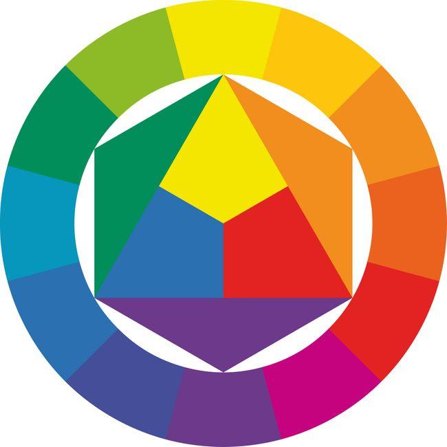 Passende Farbkombinationen Tipps Wie Man Farben Perfekt Kombiniert