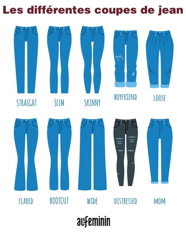 Morpho jean : quel jean choisir pour ma morphologie
