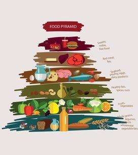 Piramide alimentare: l'importanza di conoscerla per nutrirsi bene
