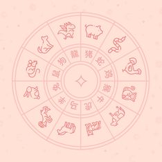 Horoscope chinois du Jeudi 16 septembre 2021