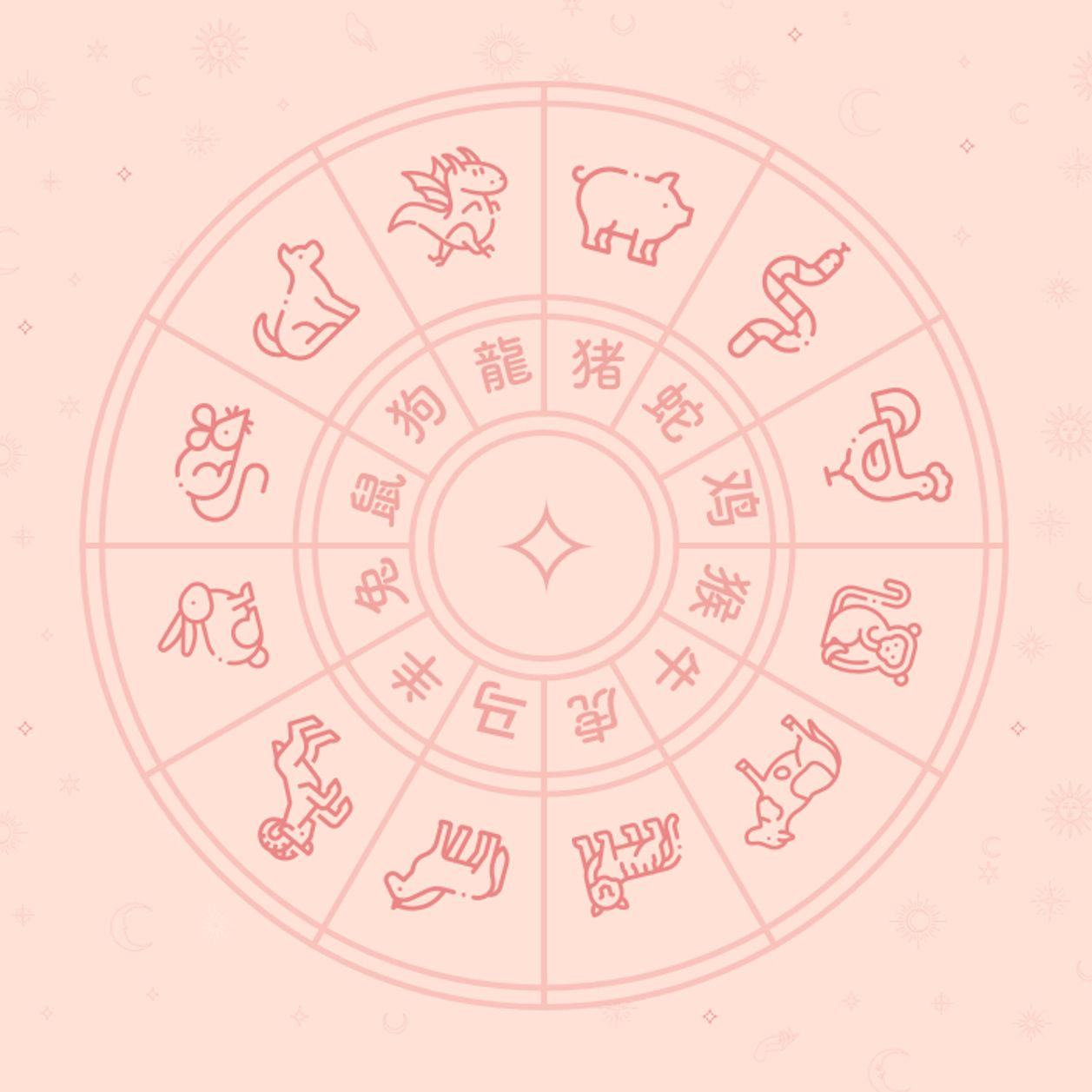 Horoscope chinois du Mardi 21 septembre 2021