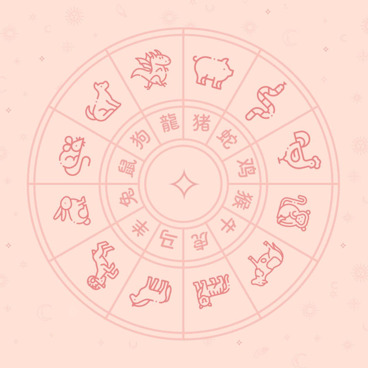 Horoscope chinois du Samedi 25 septembre 2021